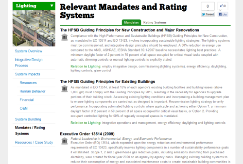 Find overviews of laws, Executive Orders and Guiding Principles affecting Federal buildings