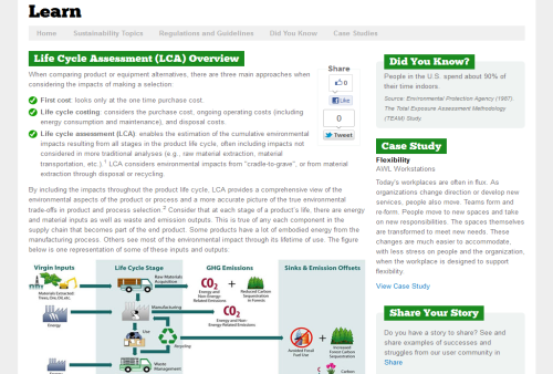 Importance and guidelines for Life Cycle Assessment (LCA)
