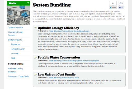 Bundling purchases to achieve synergistic benefits across whole building systems