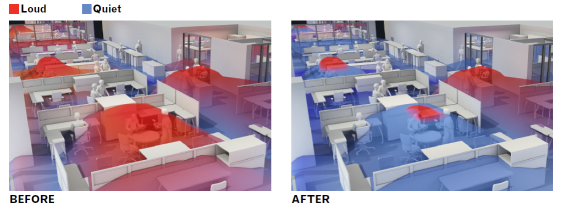 Workspace acoustical features before and after mitigation strategies employed