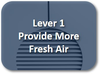 Lever 1: Provide More Fresh Air