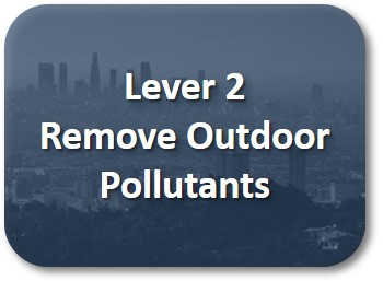 Lever 2: Remove Pollutants